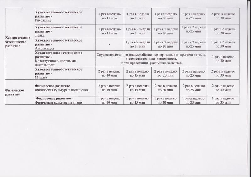 Организованная обр.д - 0003